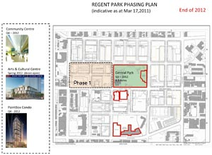 Regent Park planned completion, as of 2012